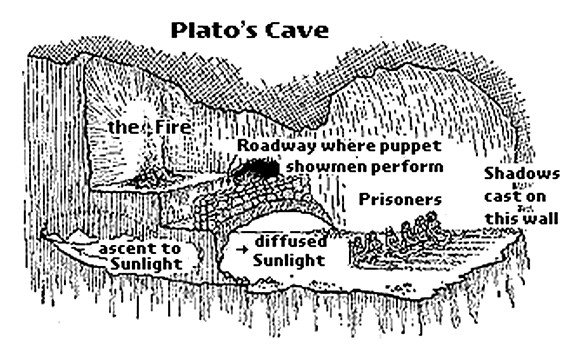a description of the allegory of the cave represented by plato The allegory of the cave by plato represents an extended metaphor that is to contrast the way in which we perceive and believe in what is reality the thesis behind his allegory is the basic opinion that all we perceive are imperfect reflections of the ultimate forms, which subsequently .